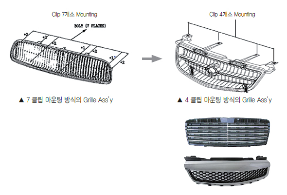 Grille Assembly 체결 개선을 통한 해체용이성 향상